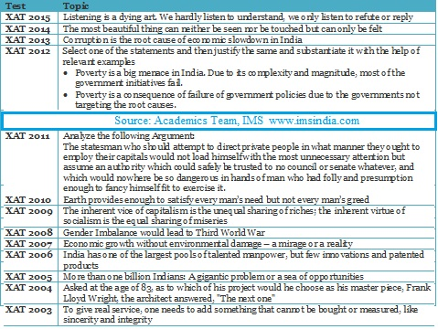 cheap dissertation hypothesis ghostwriters service for masters xat essay writing esl energiespeicherl sungen